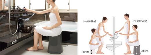 ハイポジション設計は体の負担を減らします