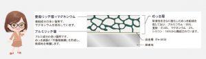 マグネシウムを添加した高耐久ガルバリウム鋼板で錆びにくい