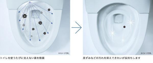 ミスト(水)を吹きかけ汚れの付着を防ぐ【プレミスト】