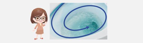 トルネード洗浄で流すたびしっかり洗浄