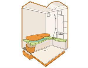 浴室まるごと保温するエコ機能