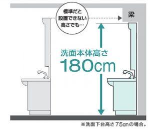 洗面化粧台の高さ180cm