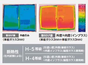 インプラスだと断熱リフォームが可能!樹脂製なので熱伝導率が低い