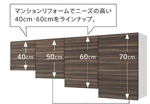リフィットは吊戸棚の高さもあなたの使いやすい高さに選べる!