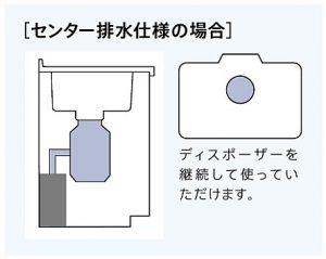 タカラ「リフィット」は排水位置を合わせられるから多くのお宅で対応可能!