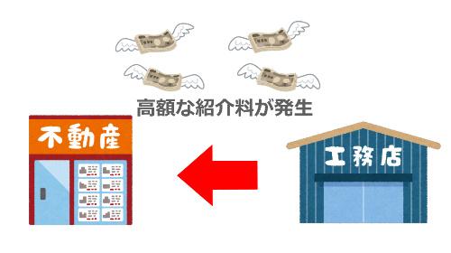 マンションリフォームが千葉市で評判の良いおすすめ会社3リスト!